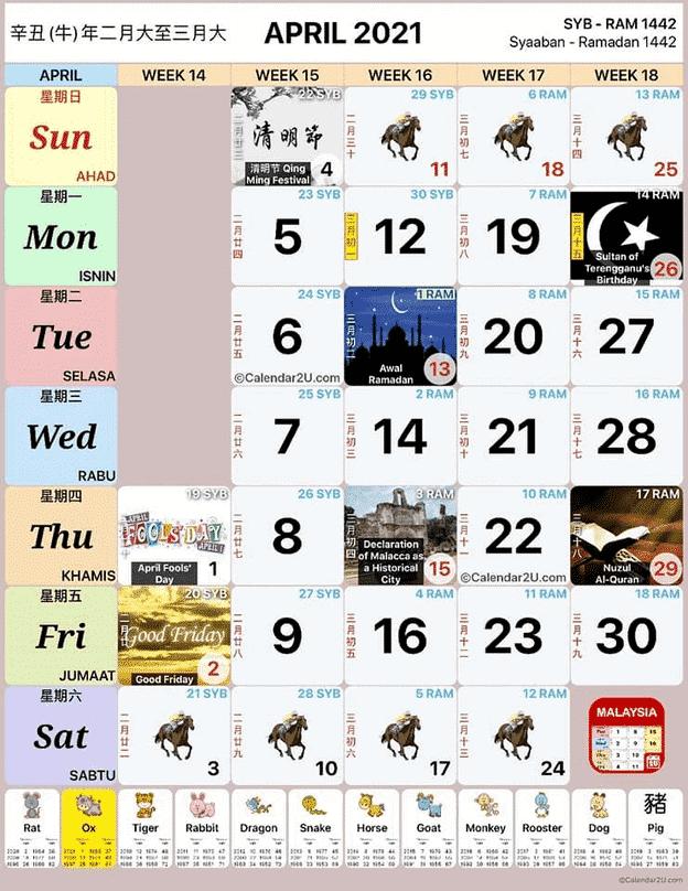 Kalendar April 2021