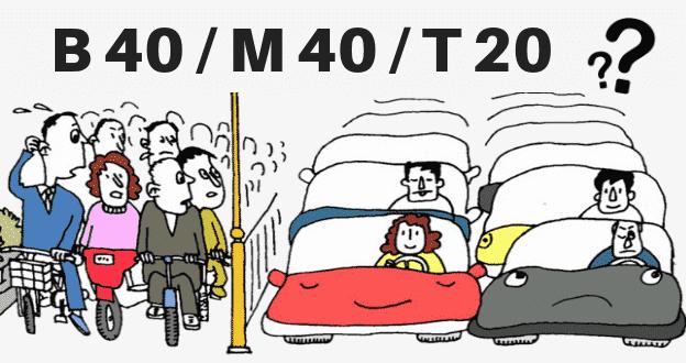 b40 m40 t20