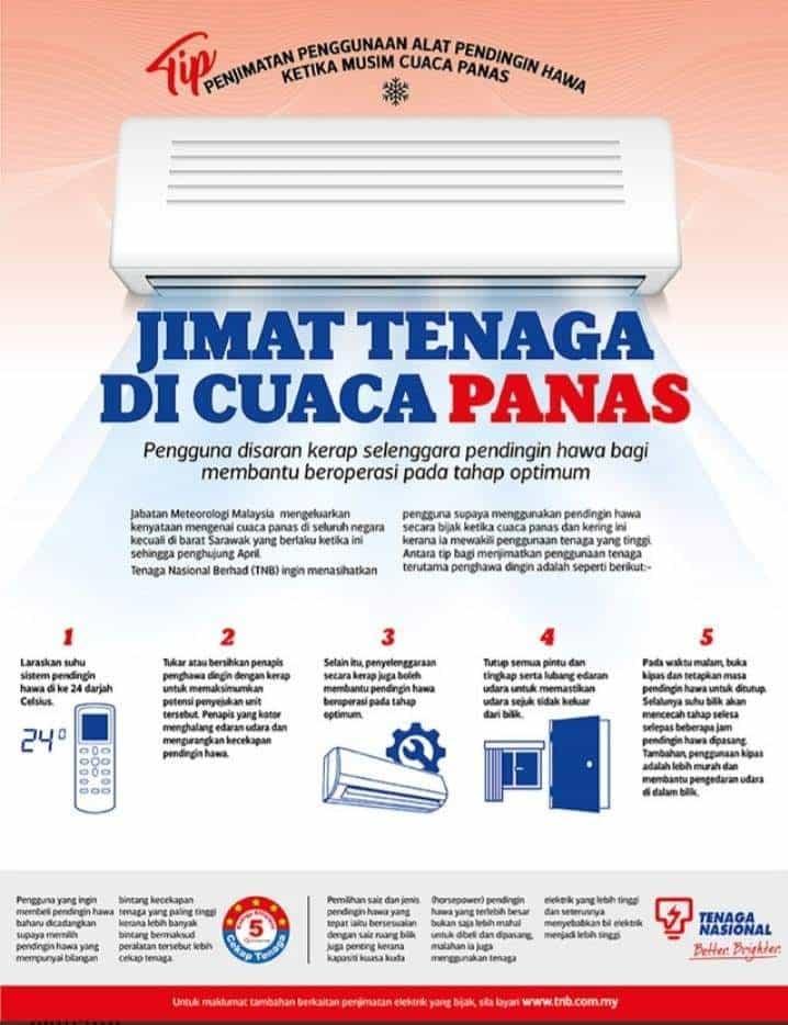 tips jimat aircond