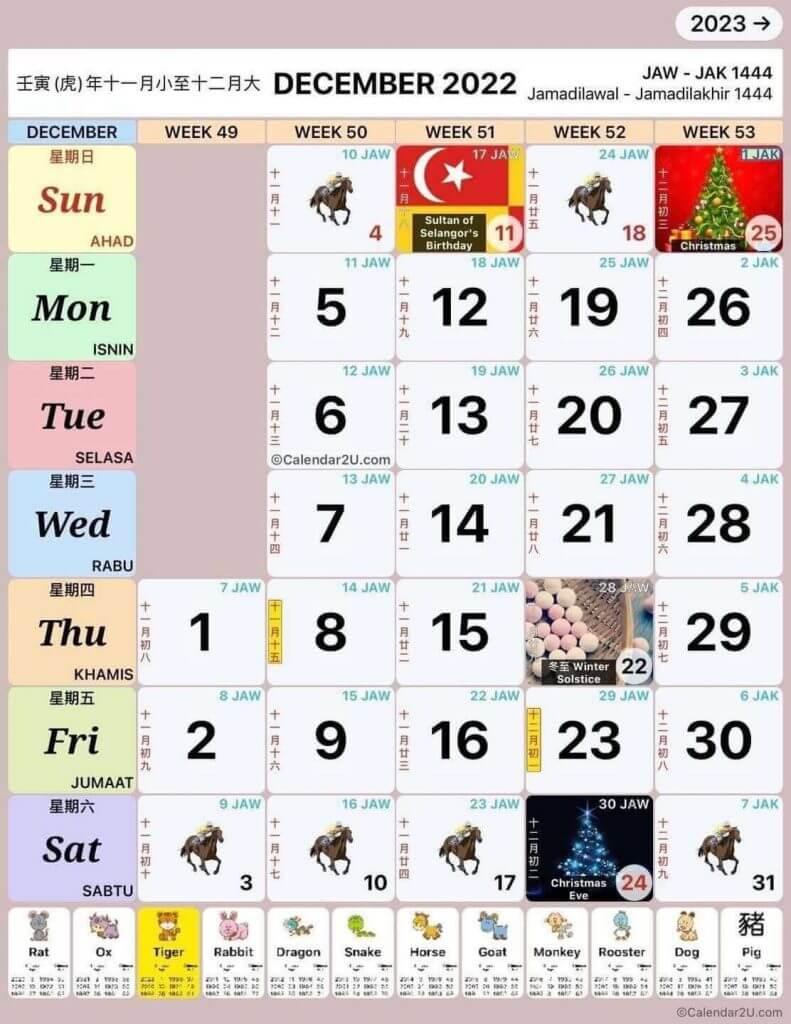 kalendar disember 2022